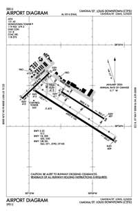 St Joseph Memorial Hospital Heliport (CPS) Diagram