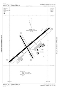 Zeller Elev Co Airport (MVN) Diagram