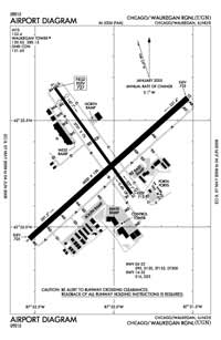 Chicago Midway International Airport (UGN) Diagram