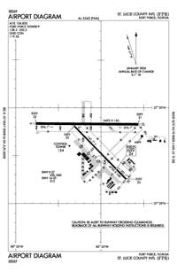 West Boca Medical Center Heliport (FPR) Diagram