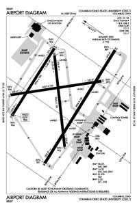 Ohio State University Airport (OSU) Diagram