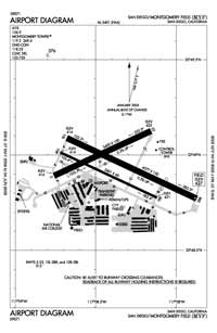 Montgomery-Gibbs Executive Airport (MYF) Diagram