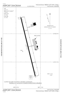 George R Carr Memorial Air Field Airport (PGL) Diagram