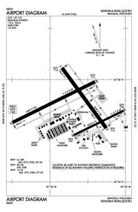 Presence Resurrection Medical Center Heliport (ENW) Diagram