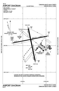 Ormond Beach Municipal Airport (KOMN) Diagram