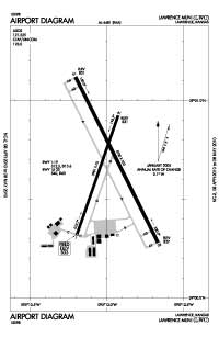 Lawrence Municipal Airport (LWC) Diagram