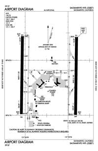 Healdsburg Municipal Airport (SMF) Diagram
