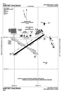 Ann Arbor Municipal Airport (ARB) Diagram
