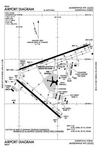 Jacksonville International Airport (JAX) Diagram