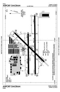 Dept Of Water And Power Granada Hills Heliport (CNO) Diagram