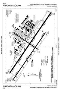 Lowe Airstrip Airport (BJC) Diagram