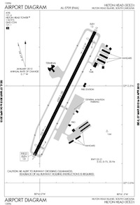 Hilton Head Airport (HHH) Diagram