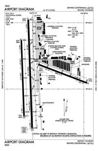 Centennial Airport (APA) Diagram