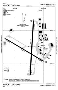 Curtis Field Airport (KGTU) Diagram