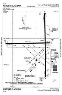 Space Coast Regional Airport (TIX) Diagram