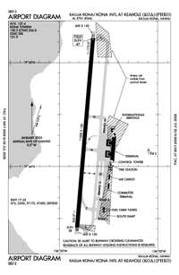 Kona International At Keahole Airport (KOA) Diagram