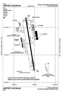 Waterbury-Oxford Airport (OXC) Diagram