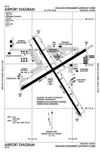 Kissimmee Gateway Airport (ISM) Diagram