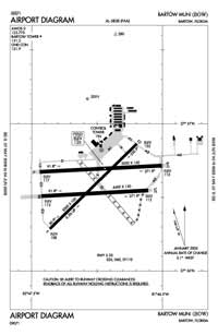 Bartow Municipal Airport (BOW) Diagram