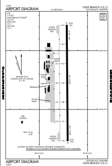 Glidwell Flying Service Airport (OLV) Diagram