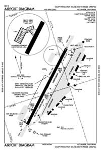 Camp Pendleton MCAS (Munn Field) Airport (KNFG) Diagram
