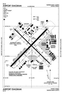 Jackson South Community Hospital Heliport (APF) Diagram
