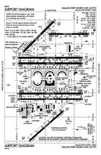 Dallas-Fort Worth International Airport (DFW) Diagram