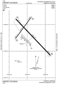 Saubak Airport (GDV) Diagram