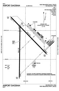 Mellon Ranch Airport (KBAZ) Diagram