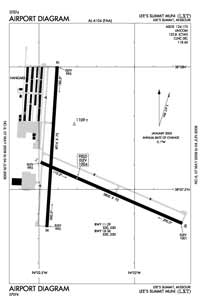 Emmerson Airport (KLXT) Diagram