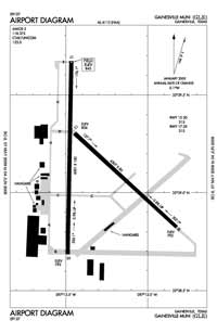 Gainesville Municipal Airport (GLE) Diagram