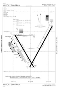 Punta Gorda Airport (PGD) Diagram