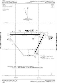 Country Landings Airport (KBKV) Diagram