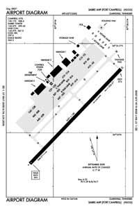 Sabre AAF (Fort Campbell) Airport (KEOD) Diagram