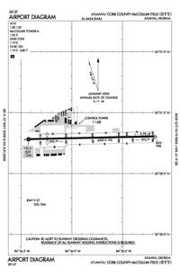 Blairsville Airport (KRYY) Diagram