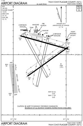 Flagler Executive Airport (KFIN) Diagram