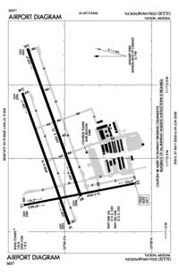 Paloma Ranch Airport (KRYN) Diagram
