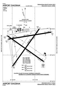 Fernandina Beach Municipal Airport (KFHB) Diagram