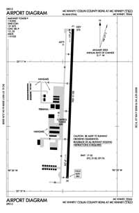Mckinney National Airport (KTKI) Diagram