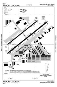 Falcon Field Airport (MSC) Diagram