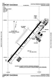 Twin Hawks Airpark Airport (GYR) Diagram