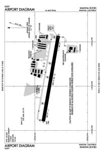 Ramona Airport (KRNM) Diagram