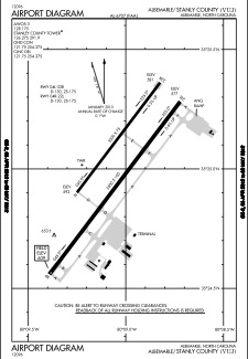 Welborn Farm Airport (KVUJ) Diagram