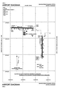 Front Range Airport (KFTG) Diagram