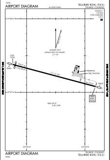 Telluride Regional Airport (TEX) Diagram