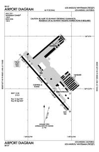 Childrens Hospital Of Orange County Heliport (WHP) Diagram