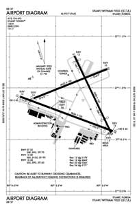 Holmes Regional Medical Center Heliport (SUA) Diagram