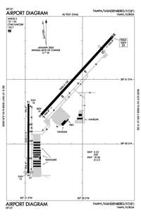 Tampa Executive Airport (KVDF) Diagram