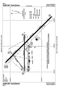 Mojave Air And Space Port Airport (MHV) Diagram