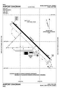 Griffiss International Airport (RME) Diagram